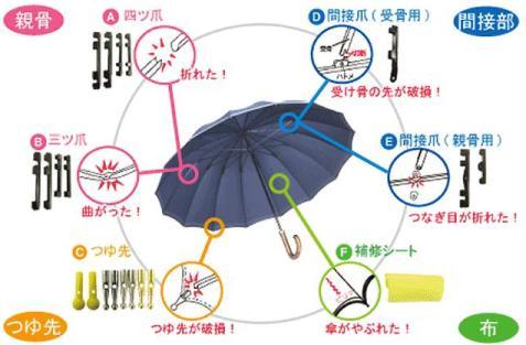 修理 傘 骨折 れ