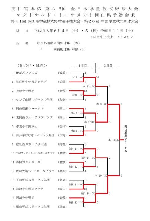 岡山県学童軟式野球掲示板